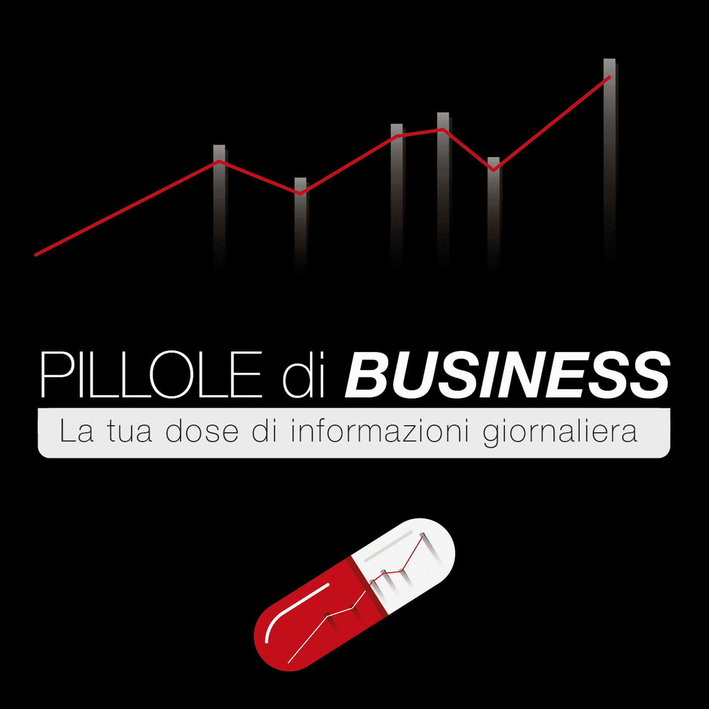 facebook logoPillole di Business